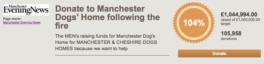 The MEN's raising funds for Manchester Dog's Home for MANCHESTER & CHESHIRE DOGS HOMES